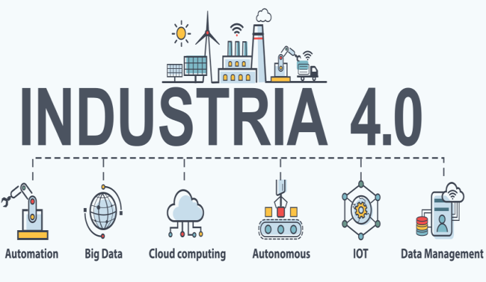 Ideas para evolucionar hacia la Industria 4.0